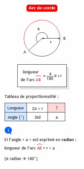 Calculer la longueur d 39 un arc de cercle connaissant son for Longueur d un court de tennis