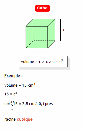 Calculer le c t d 39 un cube connaissant son volume for Calculer son volume de demenagement