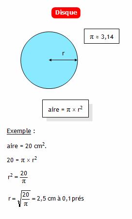 formule du rayon