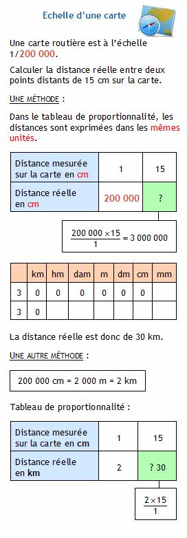 calculer distance sur carte Échelle d'une carte, d'un plan. Calculer une distance réelle