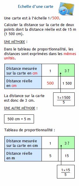 Echelle D Une Carte D Un Plan Calculer Une Distance Sur Une Carte