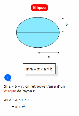 calcul aire ellipse