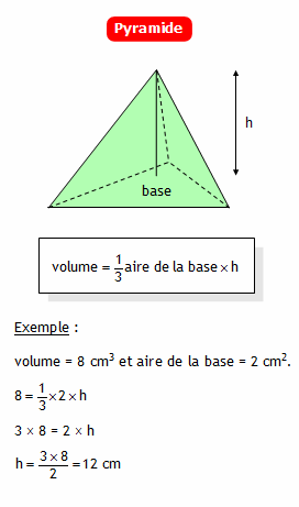 Calculer la hauteur d 39 une pyramide connaissant son volume for Calculer son volume de demenagement