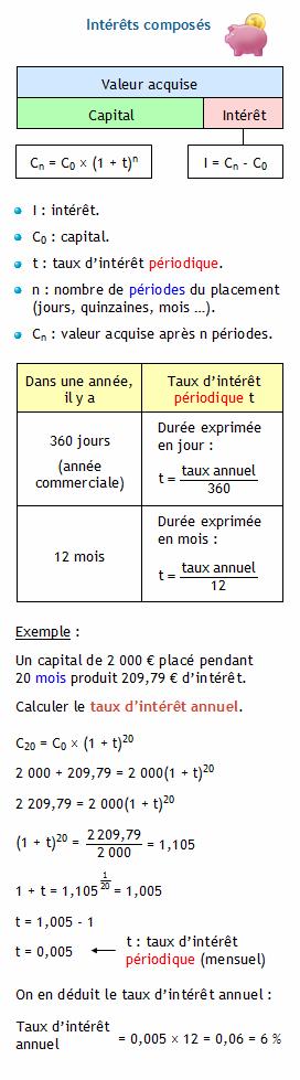 Calculer Le Taux D Interet Periodique Connaissant Le Capital L