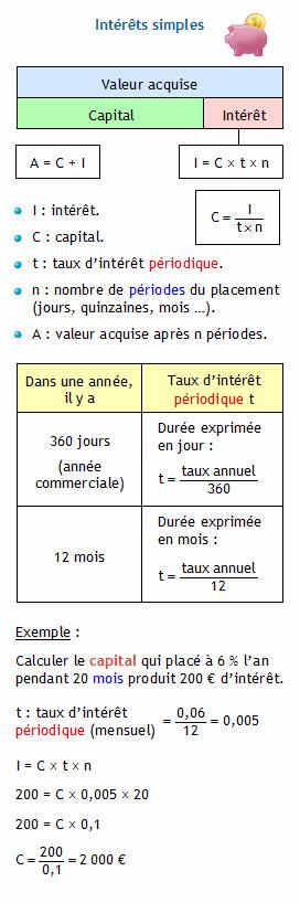 Calculer Le Capital Connaissant L Interet Le Taux D Interet Annuel