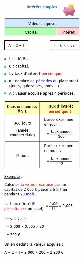 Calculer La Valeur Acquise Connaissant Le Capital Le Taux D Interet