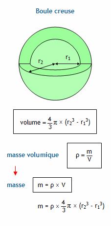 masse calcul