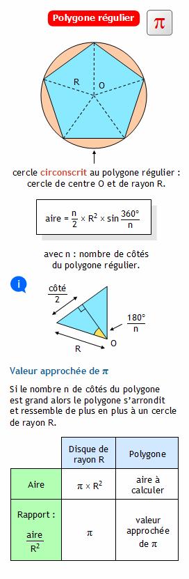 Calculer une valeur approch e du nombre pi for Calculer le nombre de parpaing