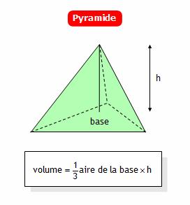 Calculer le volume d 39 une pyramide for Calculer le volume d une maison