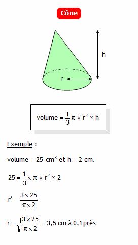 comment calculer le rayon