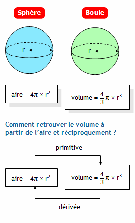 Calcul du volume d une piscine calcul du volume d un for Calcul volume piscine