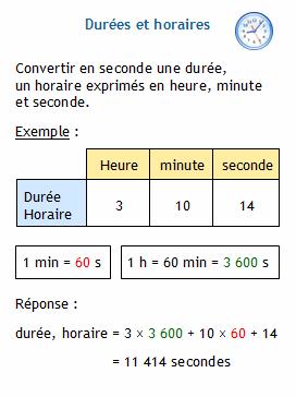 Temps Durees Et Horaires Convertir En Seconde Une Duree Ou Un Horaire Exprimes En Heure Minute Et Seconde