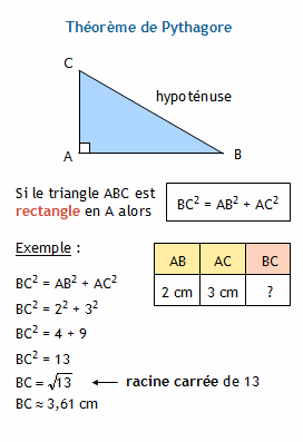 Th or me de pythagore calculer l 39 hypot nuse d 39 un triangle rectangle - Comment calculer une surface en metre carre ...