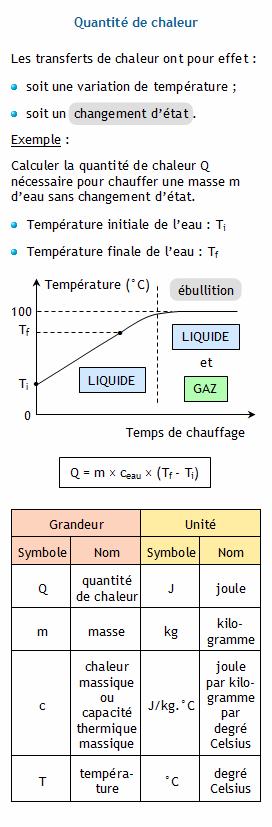 calculer la quantit de chaleur n cessaire pour chauffer