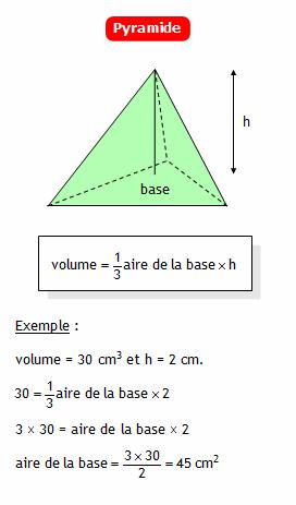 Formulaire de géométrie Collège. Aire de la base d'une..