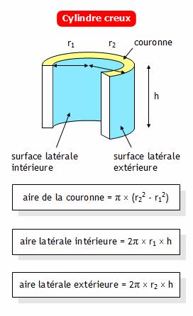 volume d un demi cylindre