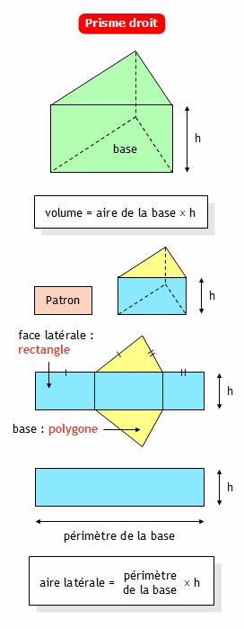 Formulaire de g om trie coll ge aire lat rale et volume d 39 un prisme droit - Comment calculer une superficie ...