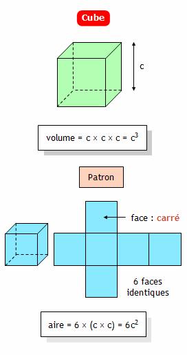 hot products great fit new styles Formulaire de géométrie Collège. Aire et volume d'un cube