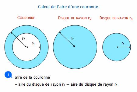 Calculer l 39 aire d 39 une couronne - Calculer surface d une piece ...