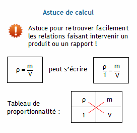 Calculer la masse d 39 un parall l pip de rectangle - Calculer une surface a peindre ...