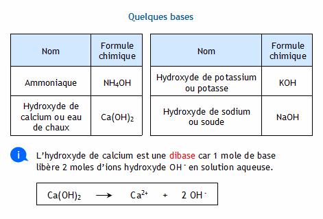 calculer le ph d 39 une solution basique hydroxyde de sodium soude. Black Bedroom Furniture Sets. Home Design Ideas