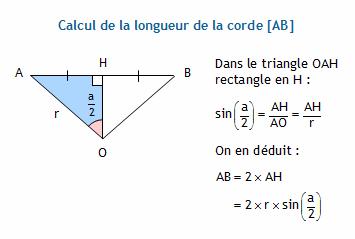 Calculer la longueur d 39 une corde d 39 un cercle connaissant son rayon et son angle exprim en degr - Calculer la pente d un toit ...
