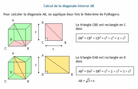 calculer la diagonale interne d 39 un cube. Black Bedroom Furniture Sets. Home Design Ideas