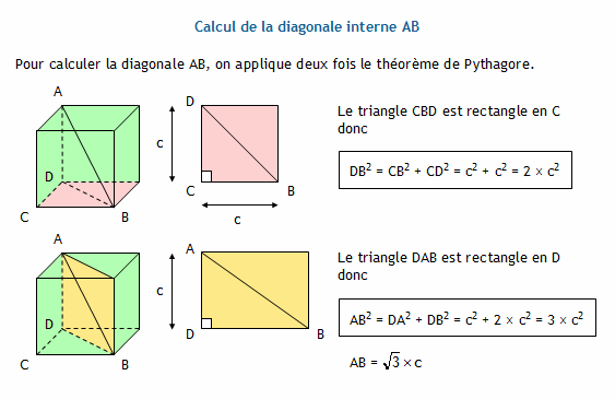 Calculer la diagonale interne d 39 un cube - Calcul diagonale carre ...