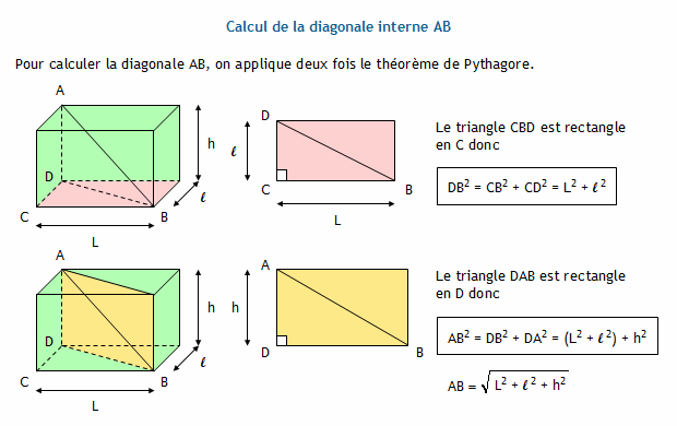Calculer la diagonale interne d 39 un parall l pip de rectangle - Calcul diagonale carre ...