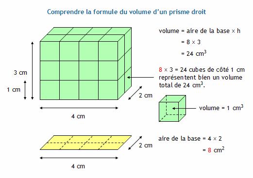 Calculer le volume d 39 un prisme droit for Calculer le volume d une maison