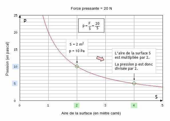 comment diminuer le poids d un pdf