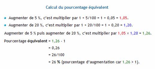 Pourcentages Calculer Le Pourcentage Equivalent A Deux Pourcentages