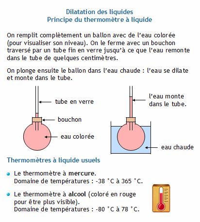 Calculer l'allongement d'un matériau par dilatation thermique