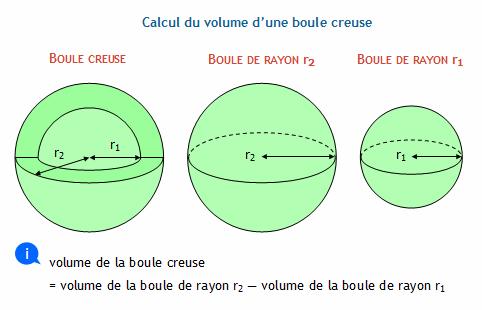Calculer le volume d 39 une boule creuse - Calculer le volume d une piscine ...