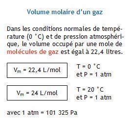 Loi d'Avogadro (loi des gaz parfaits). Calculer le volume ...